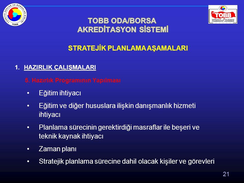 21 STRATEJİK PLANLAMA AŞAMALARI 1.HAZIRLIK ÇALIŞMALARI 5.