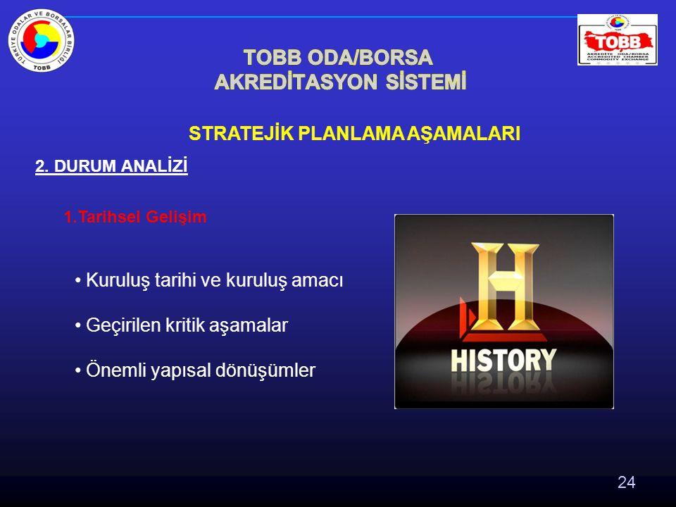 24 STRATEJİK PLANLAMA AŞAMALARI 2.