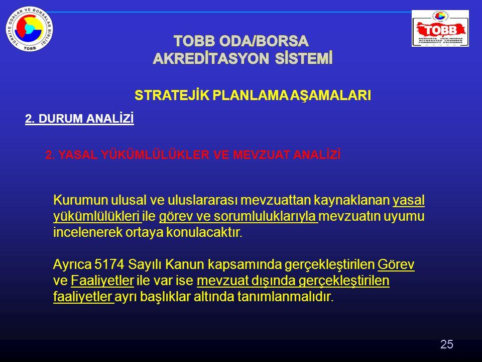 25 STRATEJİK PLANLAMA AŞAMALARI 2.DURUM ANALİZİ 2.