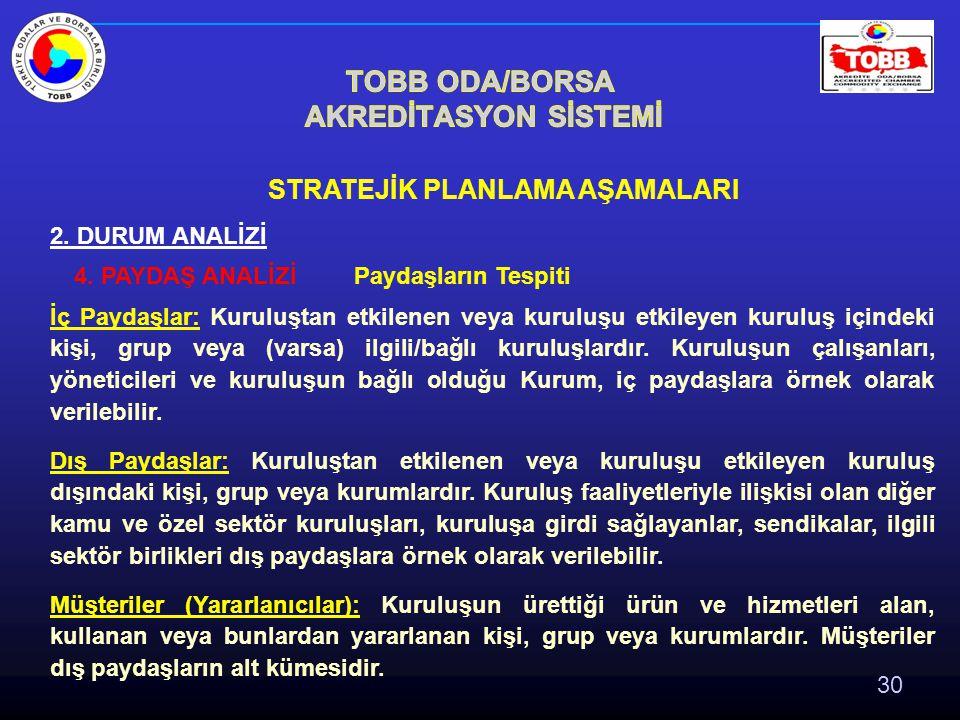 30 STRATEJİK PLANLAMA AŞAMALARI 2. DURUM ANALİZİ 4.