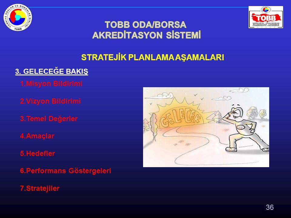 36 STRATEJİK PLANLAMA AŞAMALARI 3.