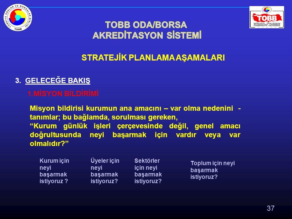 37 STRATEJİK PLANLAMA AŞAMALARI 3.
