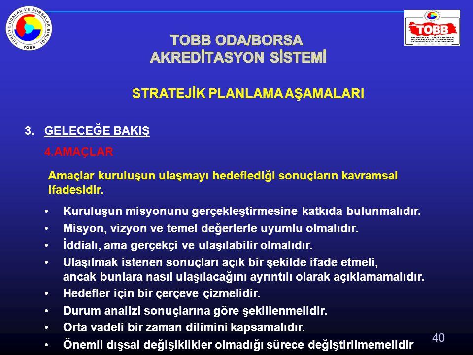 40 STRATEJİK PLANLAMA AŞAMALARI 3.