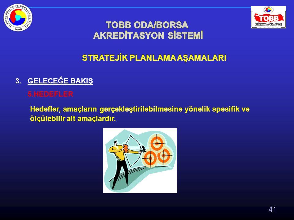 41 STRATEJİK PLANLAMA AŞAMALARI 3.