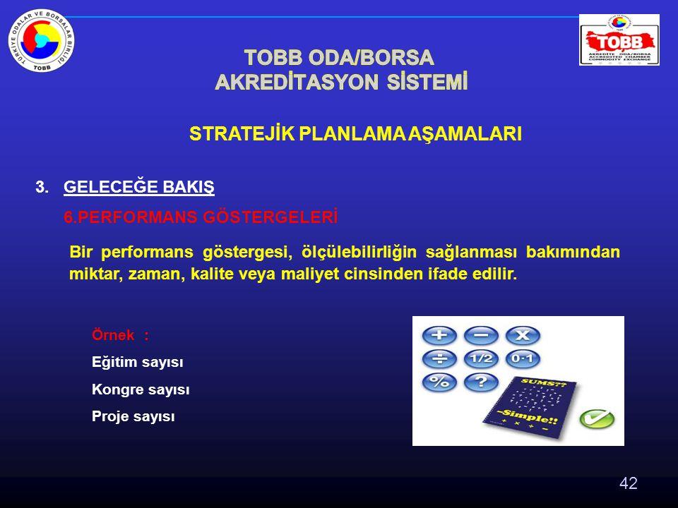 42 STRATEJİK PLANLAMA AŞAMALARI 3.