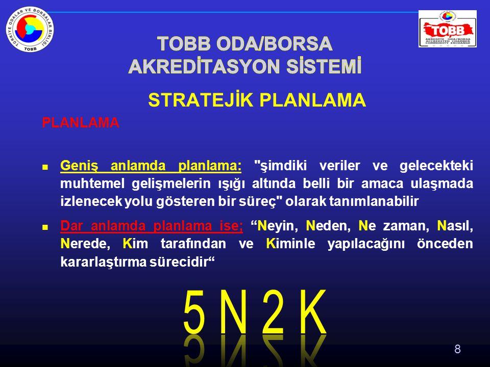 39 STRATEJİK PLANLAMA AŞAMALARI 3.