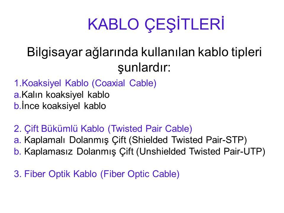 KABLO ÇEŞİTLERİ Bilgisayar ağlarında kullanılan kablo tipleri şunlardır: 1.Koaksiyel Kablo (Coaxial Cable) a.Kalın koaksiyel kablo b.İnce koaksiyel kablo 2.