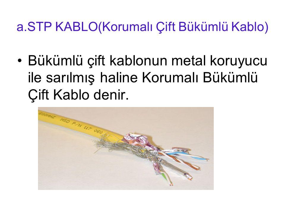 a.STP KABLO(Korumalı Çift Bükümlü Kablo) Bükümlü çift kablonun metal koruyucu ile sarılmış haline Korumalı Bükümlü Çift Kablo denir.