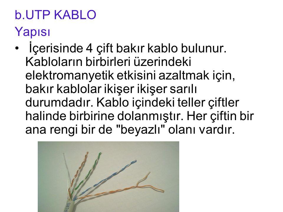 b.UTP KABLO Yapısı İçerisinde 4 çift bakır kablo bulunur. Kabloların birbirleri üzerindeki elektromanyetik etkisini azaltmak için, bakır kablolar ikiş
