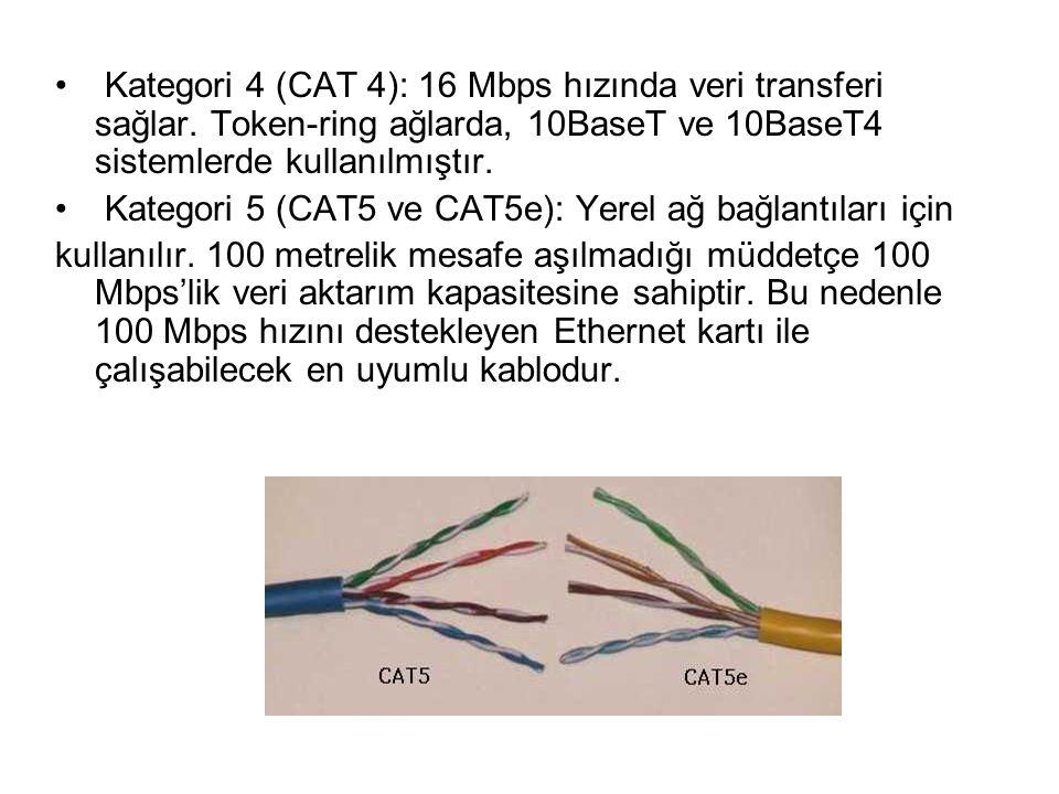 Kategori 4 (CAT 4): 16 Mbps hızında veri transferi sağlar. Token-ring ağlarda, 10BaseT ve 10BaseT4 sistemlerde kullanılmıştır. Kategori 5 (CAT5 ve CAT
