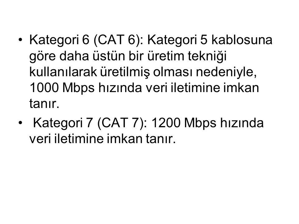Kategori 6 (CAT 6): Kategori 5 kablosuna göre daha üstün bir üretim tekniği kullanılarak üretilmiş olması nedeniyle, 1000 Mbps hızında veri iletimine imkan tanır.