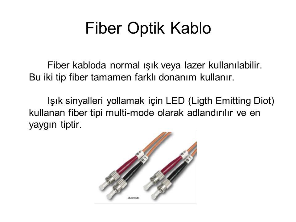 Fiber Optik Kablo Fiber kabloda normal ışık veya lazer kullanılabilir.