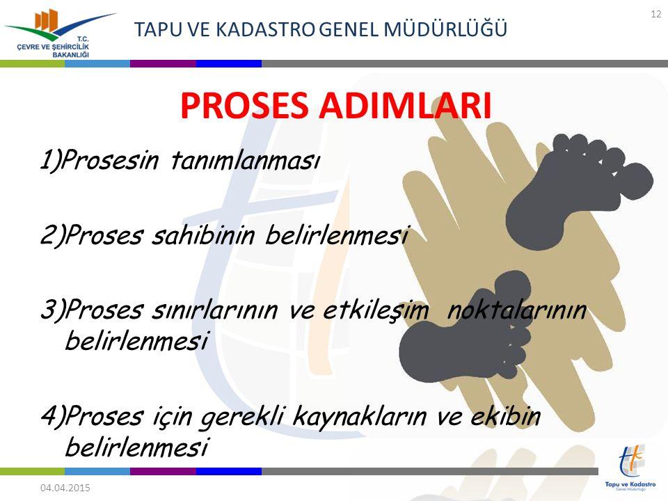 TAPU VE KADASTRO GENEL MÜDÜRLÜĞÜ 04.04.2015 12 PROSES ADIMLARI 1)Prosesin tanımlanması 2)Proses sahibinin belirlenmesi 3)Proses sınırlarının ve etkile