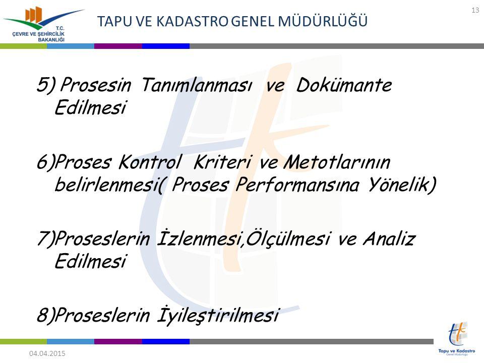 TAPU VE KADASTRO GENEL MÜDÜRLÜĞÜ 04.04.2015 13 5) Prosesin Tanımlanması ve Dokümante Edilmesi 6)Proses Kontrol Kriteri ve Metotlarının belirlenmesi( P