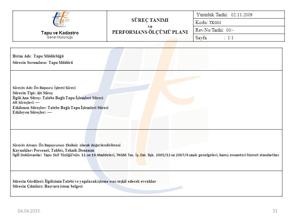 Tapu ve Kadastro Genel Müdürlüğü SÜREÇ TANIMI ve PERFORMANS ÖLÇÜMÜ PLANI Yürürlük Tarihi: 02.11.2009 Kodu: TKGM Rev.No/Tarihi: 00/- Sayfa : 1/1 04.04.