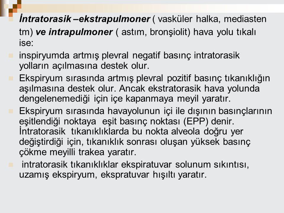 İntratorasik –ekstrapulmoner ( vasküler halka, mediasten tm) ve intrapulmoner ( astım, bronşiolit) hava yolu tıkalı ise: inspiryumda artmış plevral ne