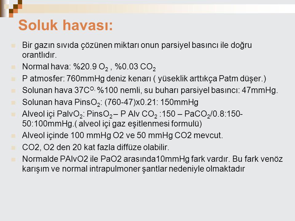 Soluk havası: Bir gazın sıvıda çözünen miktarı onun parsiyel basıncı ile doğru orantlıdır. Normal hava: %20.9 O 2, %0.03 CO 2 P atmosfer: 760mmHg deni