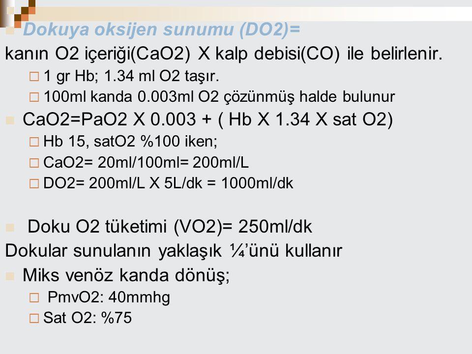 Dokuya oksijen sunumu (DO2)= kanın O2 içeriği(CaO2) X kalp debisi(CO) ile belirlenir.  1 gr Hb; 1.34 ml O2 taşır.  100ml kanda 0.003ml O2 çözünmüş h