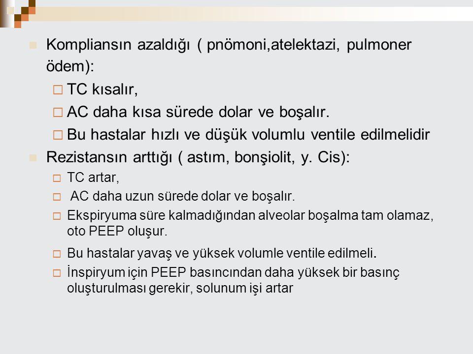 Kompliansın azaldığı ( pnömoni,atelektazi, pulmoner ödem):  TC kısalır,  AC daha kısa sürede dolar ve boşalır.  Bu hastalar hızlı ve düşük volumlu
