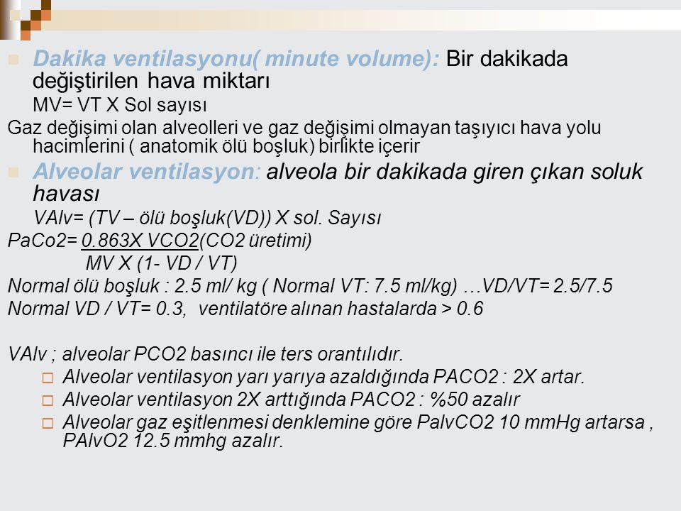 Dakika ventilasyonu( minute volume): Bir dakikada değiştirilen hava miktarı MV= VT X Sol sayısı Gaz değişimi olan alveolleri ve gaz değişimi olmayan t