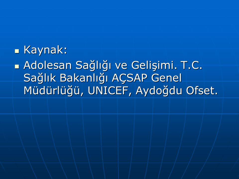 Kaynak: Kaynak: Adolesan Sağlığı ve Gelişimi. T.C. Sağlık Bakanlığı AÇSAP Genel Müdürlüğü, UNICEF, Aydoğdu Ofset. Adolesan Sağlığı ve Gelişimi. T.C. S