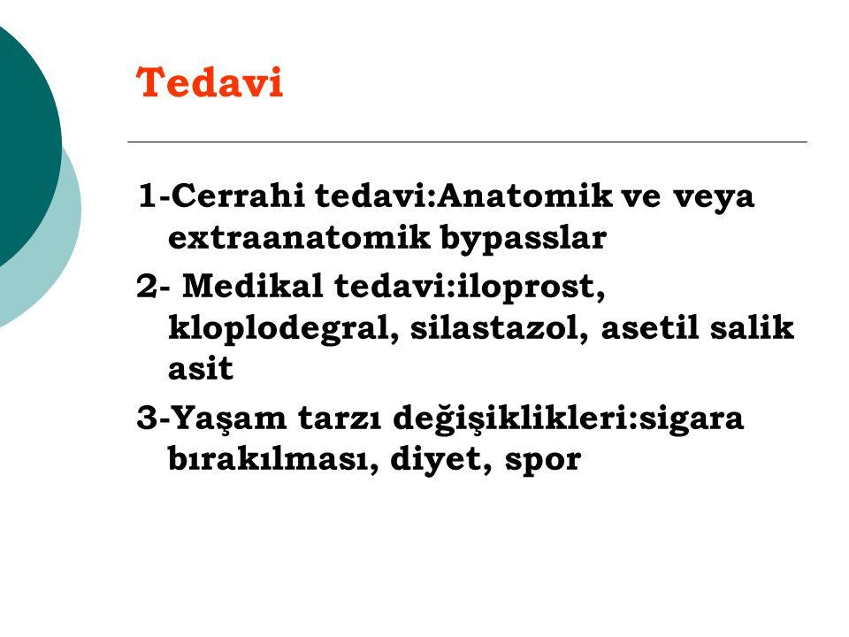 Tedavi 1-Cerrahi tedavi:Anatomik ve veya extraanatomik bypasslar 2- Medikal tedavi:iloprost, kloplodegral, silastazol, asetil salik asit 3-Yaşam tarzı