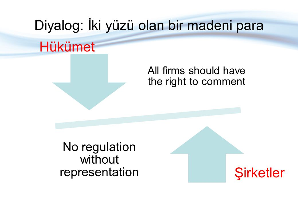 Diyalog: İki yüzü olan bir madeni para All firms should have the right to comment No regulation without representation Hükümet Şirketler