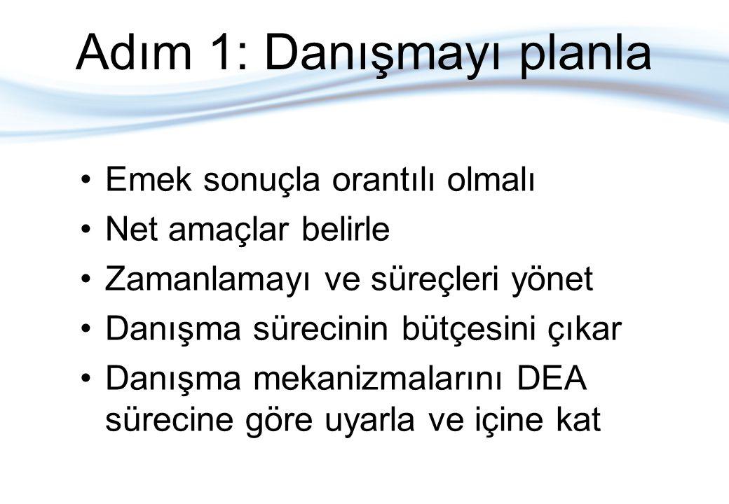 Adım 1: Danışmayı planla Emek sonuçla orantılı olmalı Net amaçlar belirle Zamanlamayı ve süreçleri yönet Danışma sürecinin bütçesini çıkar Danışma mek