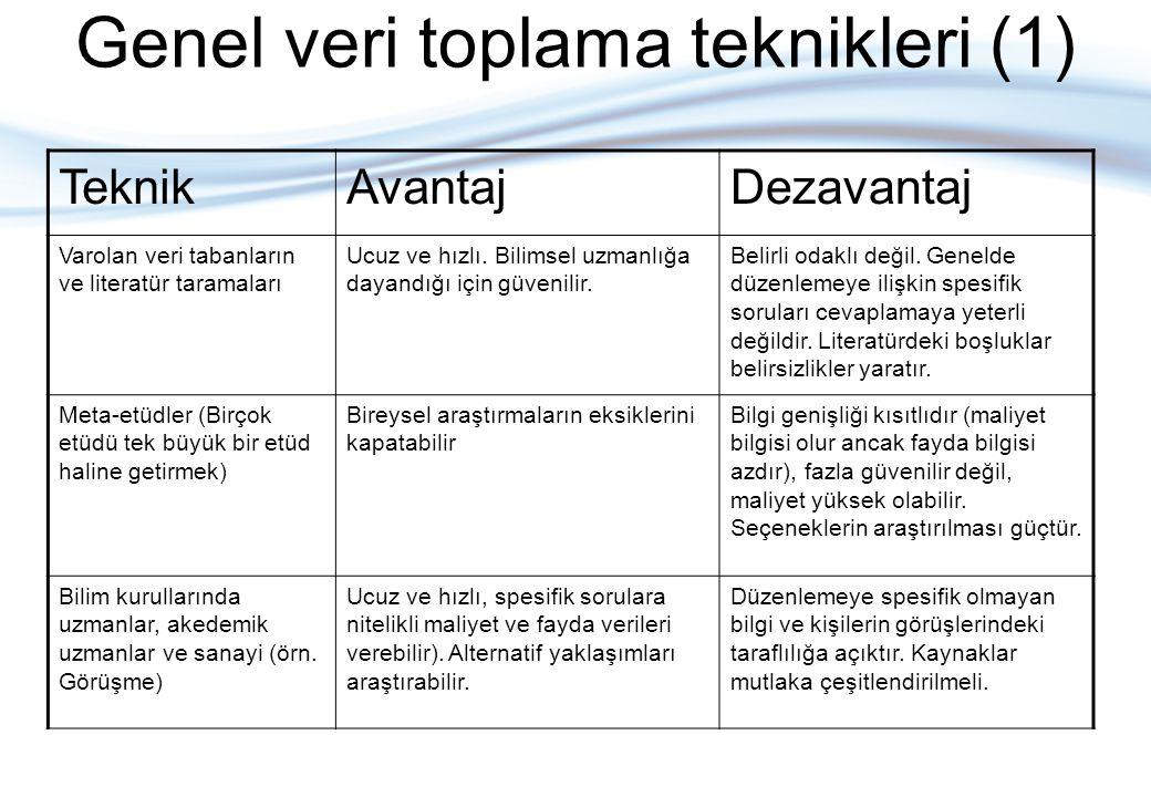 Genel veri toplama teknikleri (1) TeknikAvantajDezavantaj Varolan veri tabanların ve literatür taramaları Ucuz ve hızlı. Bilimsel uzmanlığa dayandığı