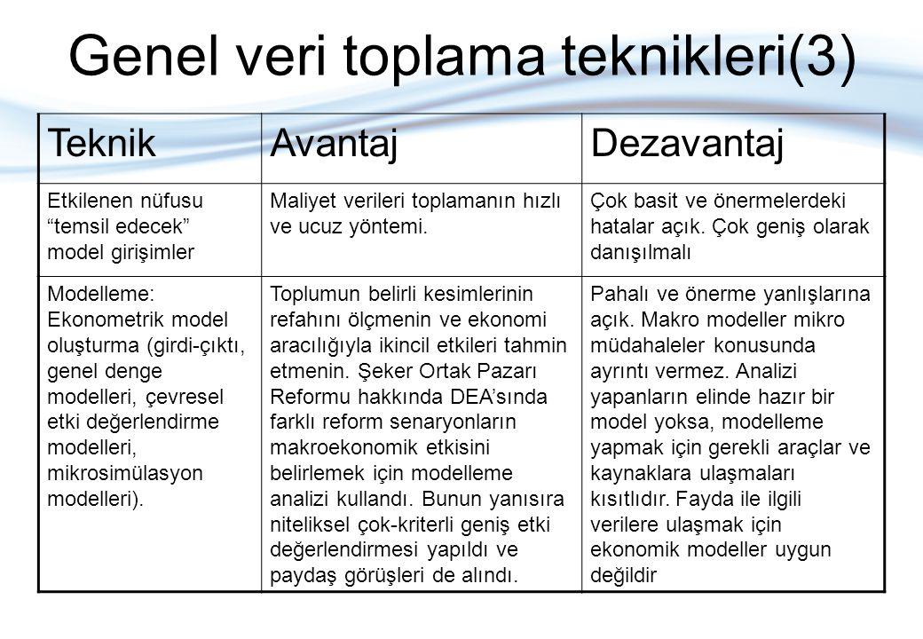 """Genel veri toplama teknikleri(3) TeknikAvantajDezavantaj Etkilenen nüfusu """"temsil edecek"""" model girişimler Maliyet verileri toplamanın hızlı ve ucuz y"""