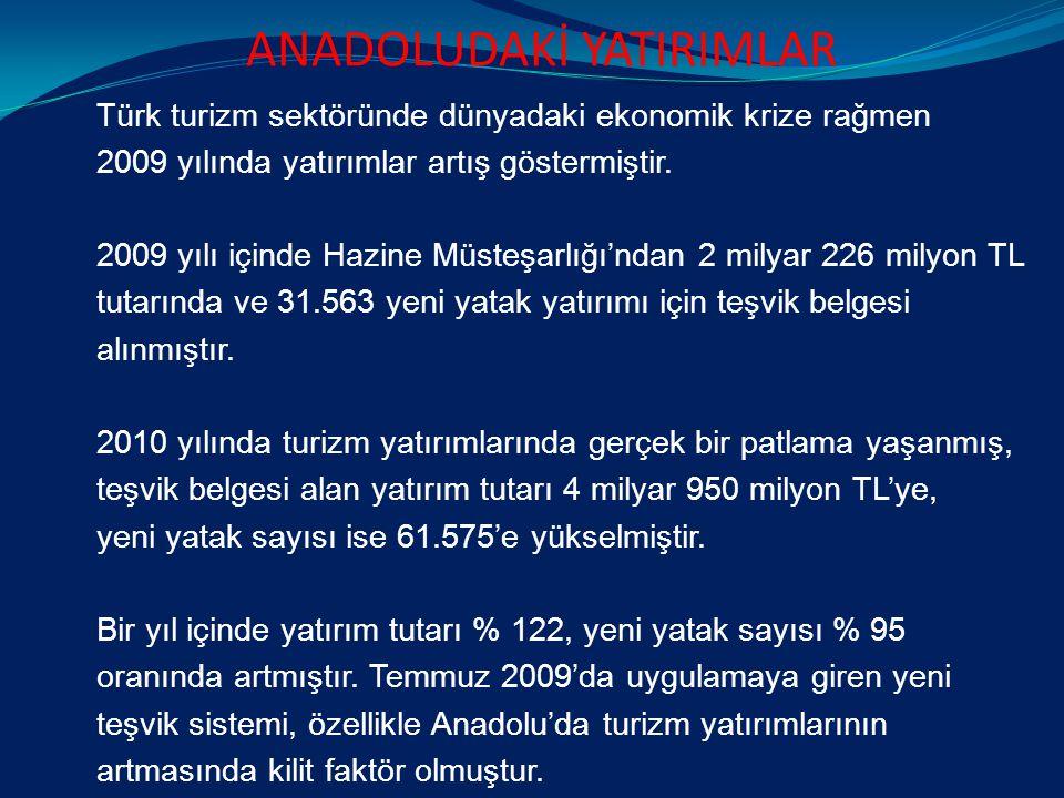 ANADOLUDAKİ YATIRIMLAR Türk turizm sektöründe dünyadaki ekonomik krize rağmen 2009 yılında yatırımlar artış göstermiştir.