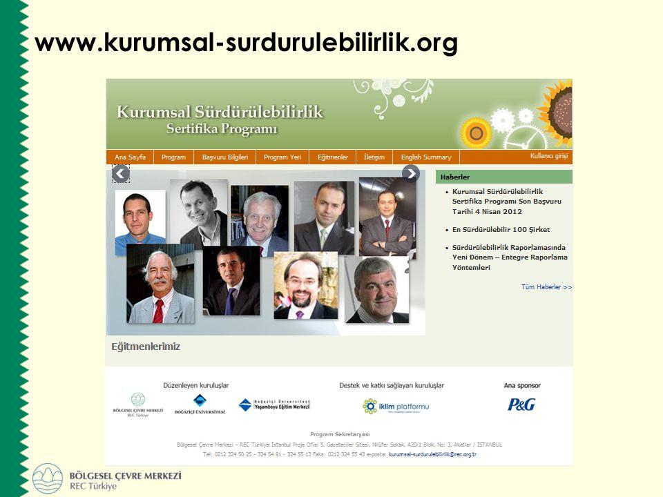 www.kurumsal-surdurulebilirlik.org
