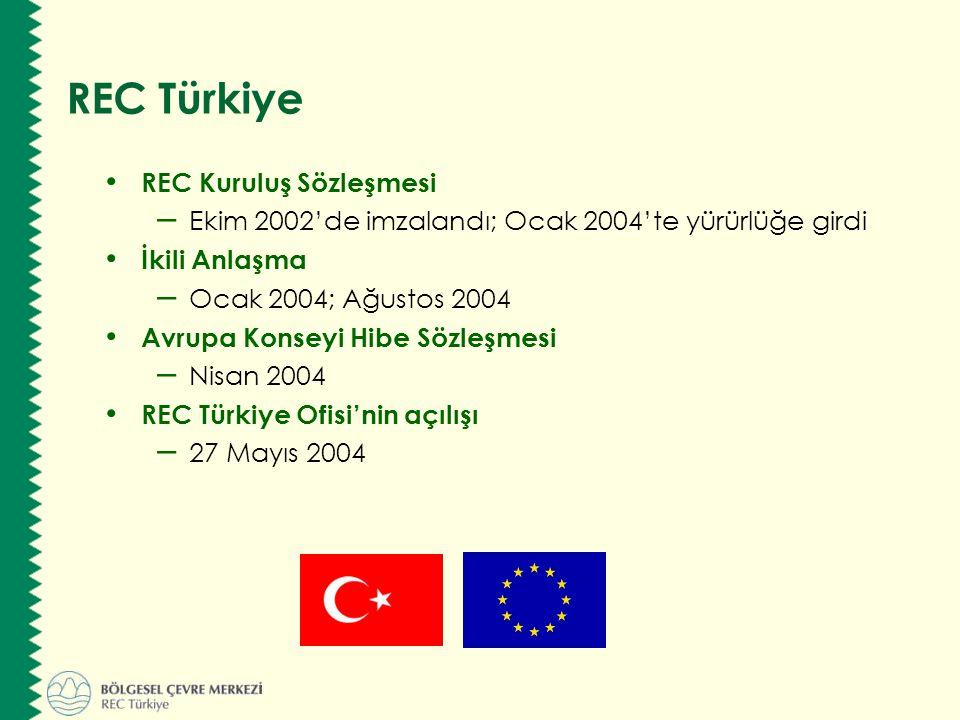 REC Kuruluş Sözleşmesi − Ekim 2002'de imzalandı; Ocak 2004'te yürürlüğe girdi İkili Anlaşma − Ocak 2004; Ağustos 2004 Avrupa Konseyi Hibe Sözleşmesi − Nisan 2004 REC Türkiye Ofisi'nin açılışı − 27 Mayıs 2004 REC Türkiye