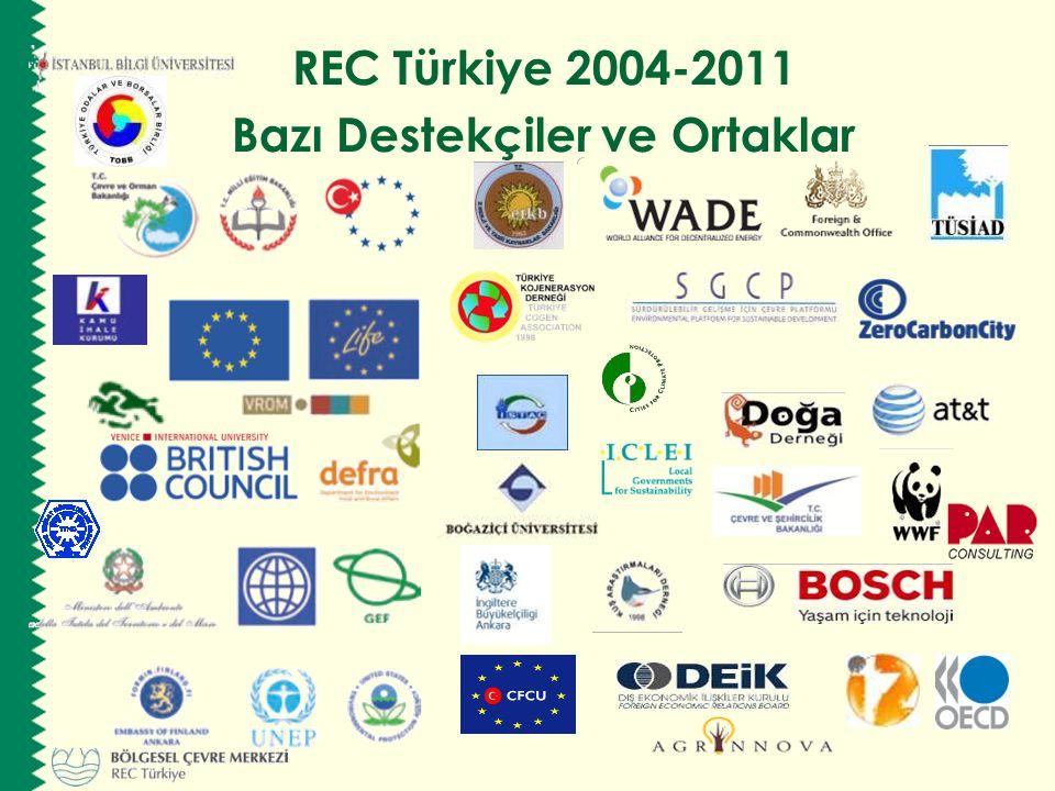 REC Türkiye 2004-2011 Bazı Destekçiler ve Ortaklar