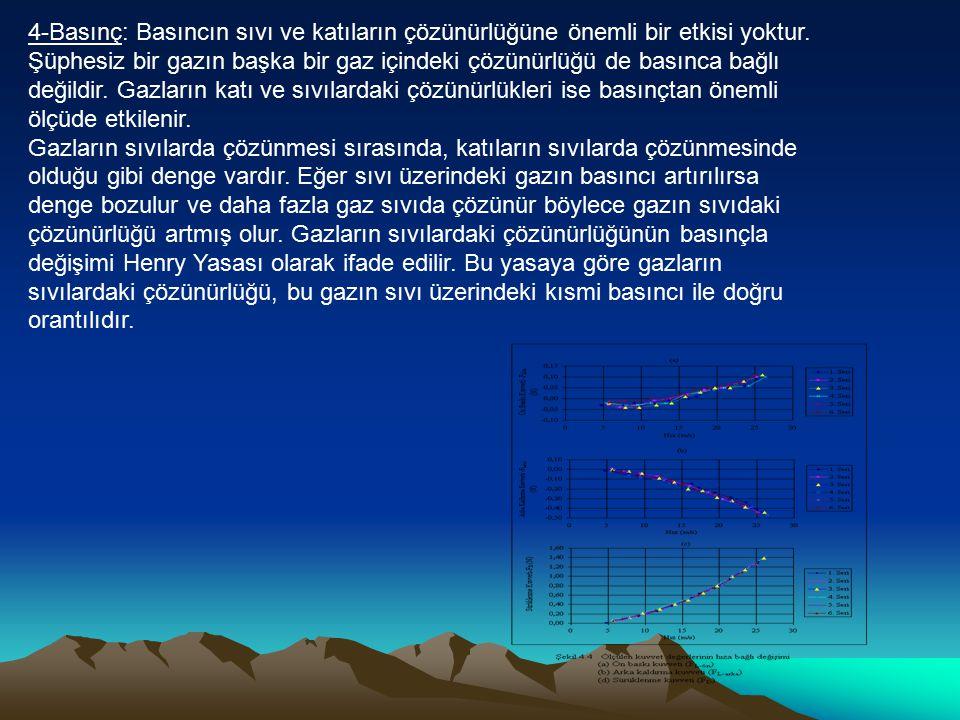 4-Basınç: Basıncın sıvı ve katıların çözünürlüğüne önemli bir etkisi yoktur. Şüphesiz bir gazın başka bir gaz içindeki çözünürlüğü de basınca bağlı de