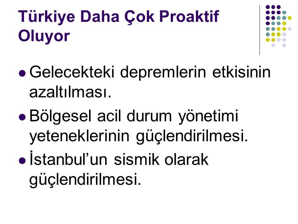 Türkiye Daha Çok Proaktif Oluyor Gelecekteki depremlerin etkisinin azaltılması. Bölgesel acil durum yönetimi yeteneklerinin güçlendirilmesi. İstanbul'