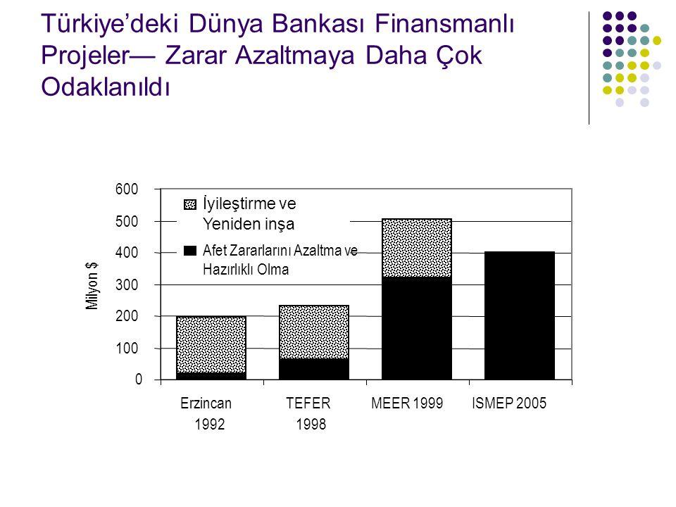 Türkiye'deki Dünya Bankası Finansmanlı Projeler— Zarar Azaltmaya Daha Çok Odaklanıldı 0 100 200 300 400 500 600 Erzincan 1992 TEFER 1998 MEER 1999ISME