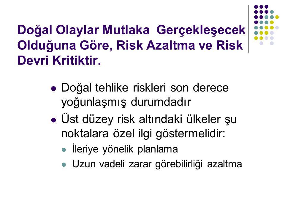Doğal Olaylar Mutlaka Gerçekleşecek Olduğuna Göre, Risk Azaltma ve Risk Devri Kritiktir. Doğal tehlike riskleri son derece yoğunlaşmış durumdadır Üst