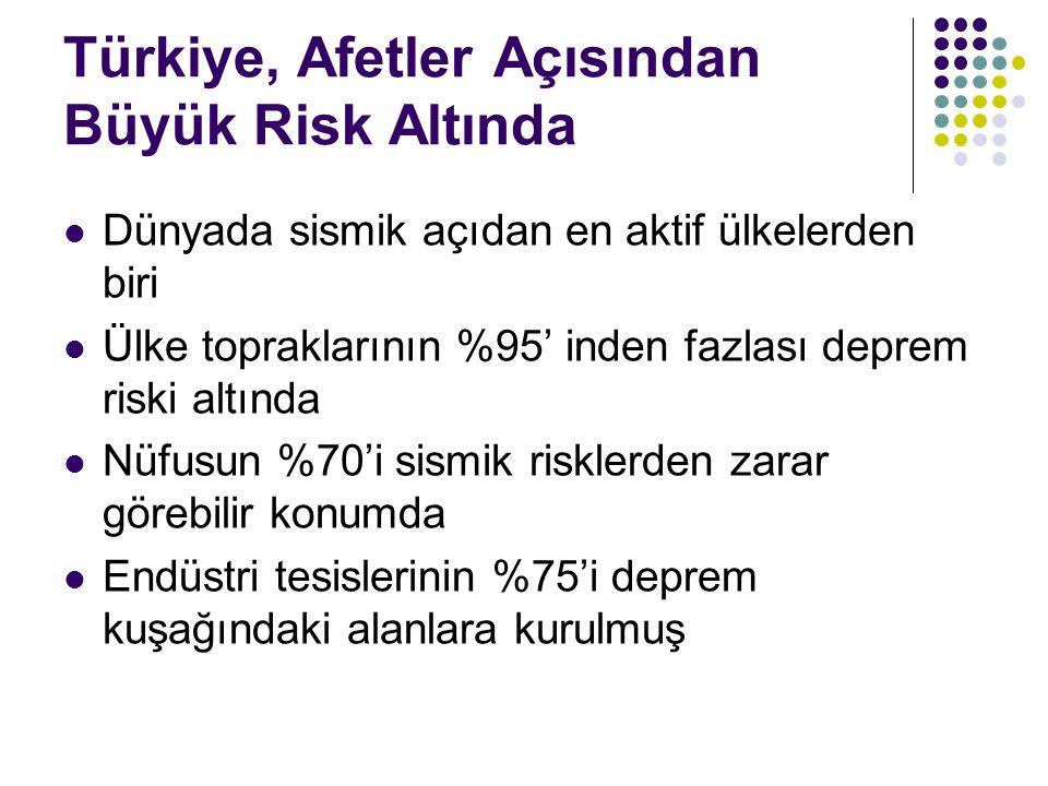Türkiye, Afetler Açısından Büyük Risk Altında Dünyada sismik açıdan en aktif ülkelerden biri Ülke topraklarının %95' inden fazlası deprem riski altınd