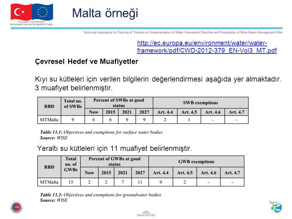 http://ec.europa.eu/environment/water/water- framework/pdf/CWD-2012-379_EN-Vol3_MT.pdf Çevresel Hedef ve Muafiyetler Kıyı su kütleleri için verilen bilgilerin değerlendirmesi aşağıda yer almaktadır.
