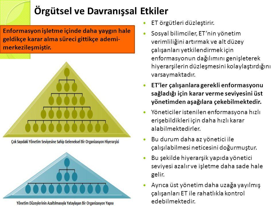 Örgütsel ve Davranışsal Etkiler ET örgütleri düzleştirir. Sosyal bilimciler, ET'nin yönetim verimliliğini artırmak ve alt düzey çalışanları yetkilendi