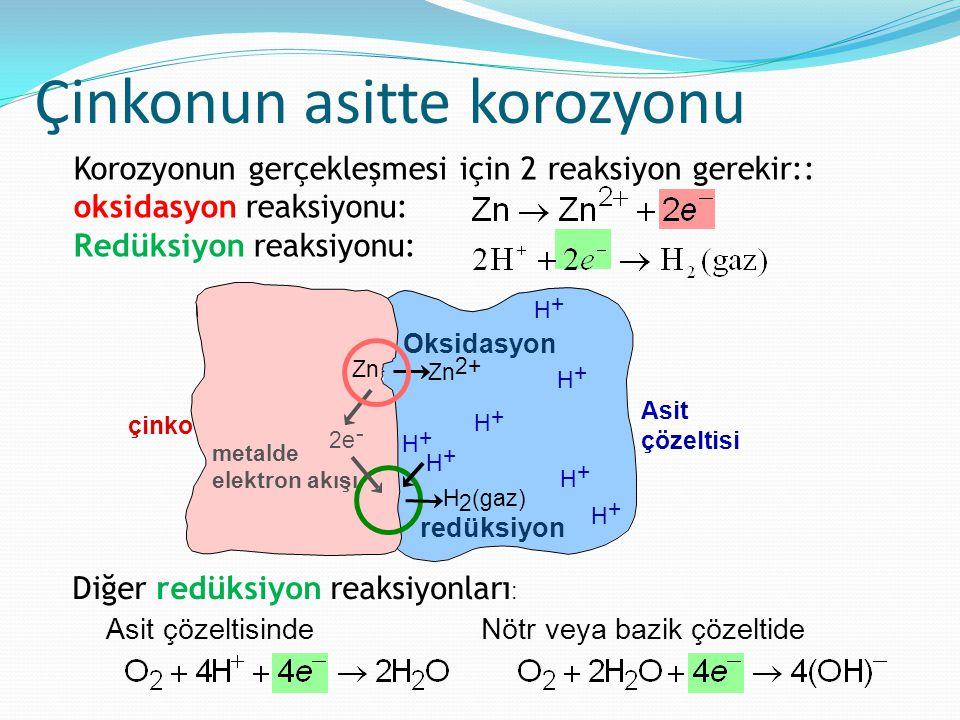 Korozyonun gerçekleşmesi için 2 reaksiyon gerekir:: oksidasyon reaksiyonu: Redüksiyon reaksiyonu: Diğer redüksiyon reaksiyonları : Asit çözeltisindeNö