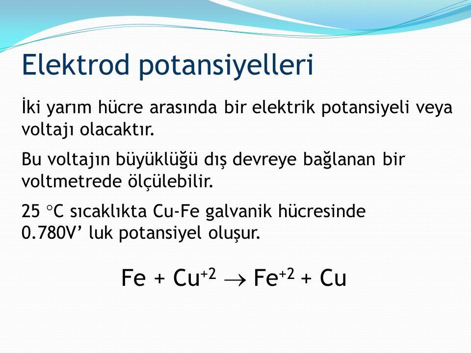 Elektrod potansiyelleri İki yarım hücre arasında bir elektrik potansiyeli veya voltajı olacaktır. Bu voltajın büyüklüğü dış devreye bağlanan bir voltm