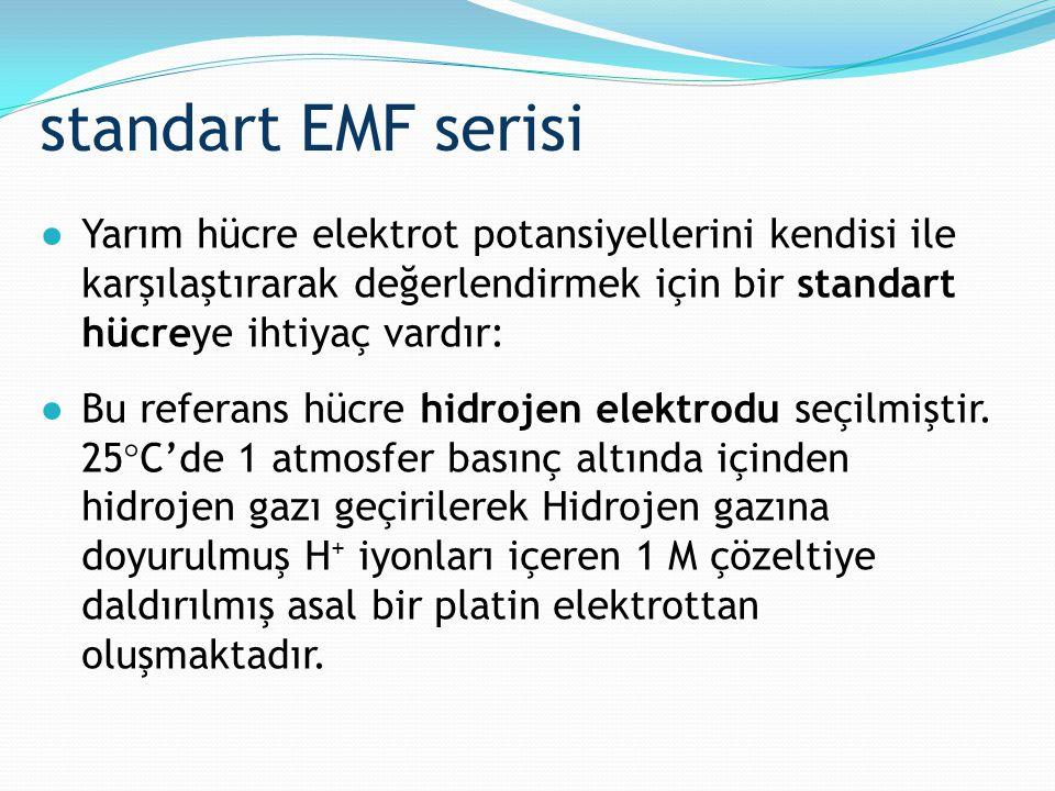 standart EMF serisi ●Yarım hücre elektrot potansiyellerini kendisi ile karşılaştırarak değerlendirmek için bir standart hücreye ihtiyaç vardır: ●Bu re