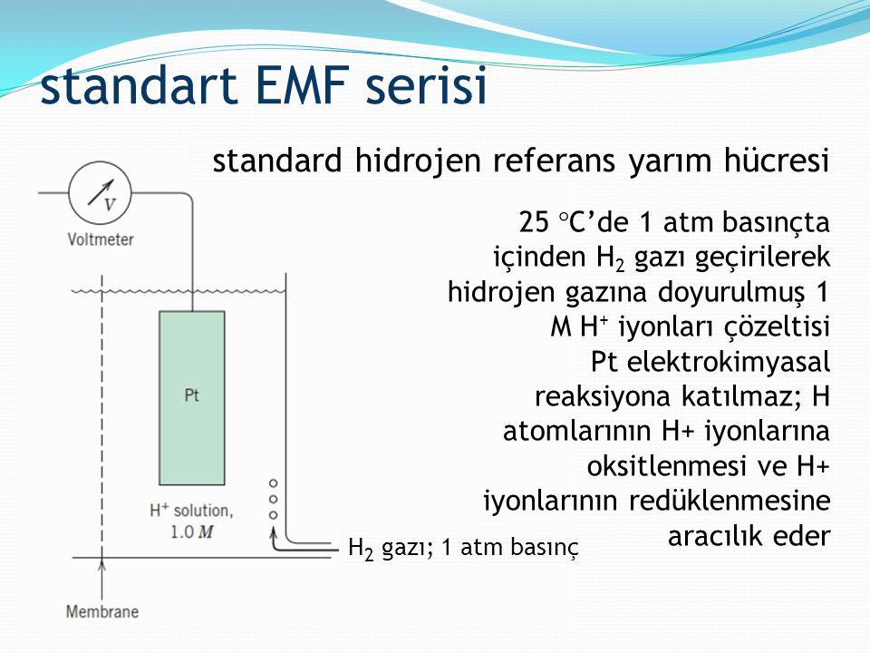 25  C'de 1 atm basınçta içinden H 2 gazı geçirilerek hidrojen gazına doyurulmuş 1 M H + iyonları çözeltisi Pt elektrokimyasal reaksiyona katılmaz; H