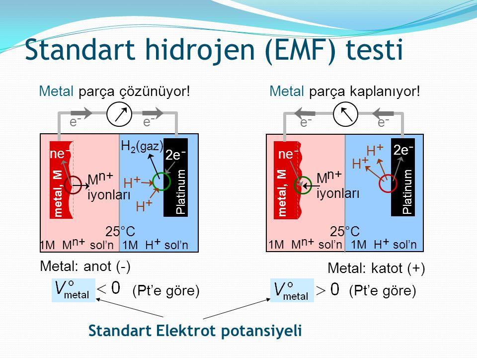 Standart hidrojen (EMF) testi (Pt'e göre) Standart Elektrot potansiyeli Metal parça kaplanıyor! Metal: katot (+) M n+ iyonları ne - e - e - 25°C 1M M