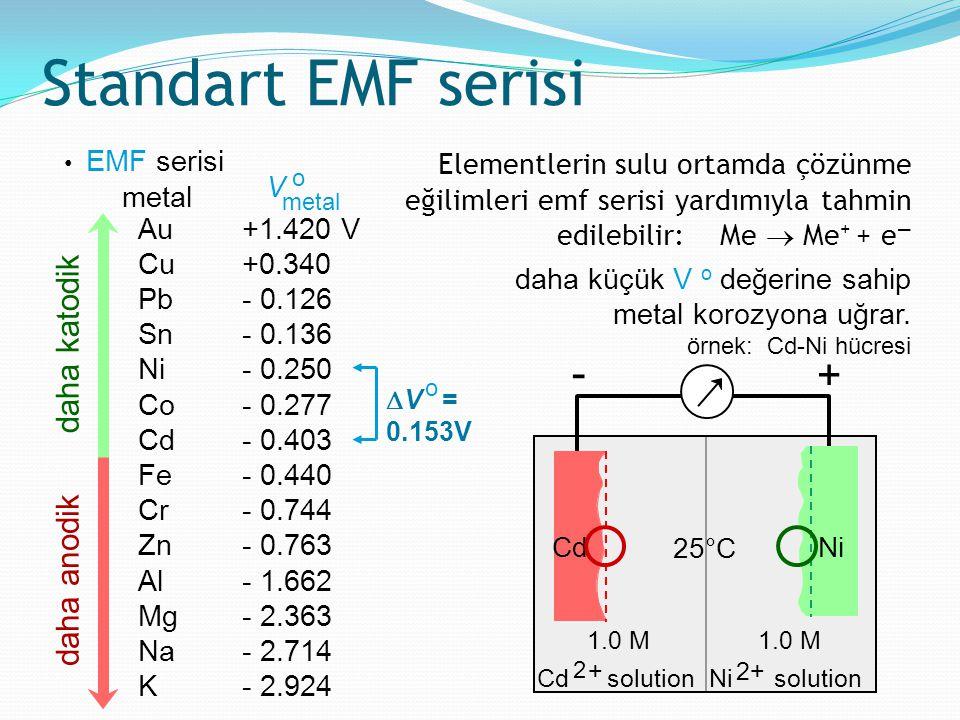 Standart EMF serisi EMF serisi Au Cu Pb Sn Ni Co Cd Fe Cr Zn Al Mg Na K +1.420 V +0.340 - 0.126 - 0.136 - 0.250 - 0.277 - 0.403 - 0.440 - 0.744 - 0.76