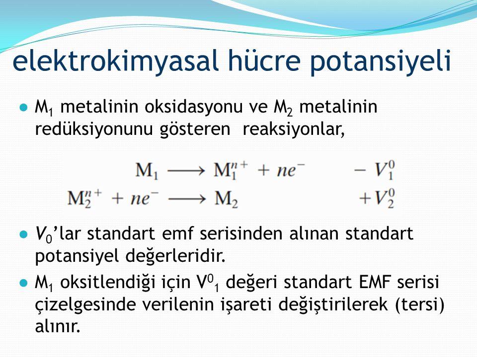 ●M 1 metalinin oksidasyonu ve M 2 metalinin redüksiyonunu gösteren reaksiyonlar, ●V 0 'lar standart emf serisinden alınan standart potansiyel değerler