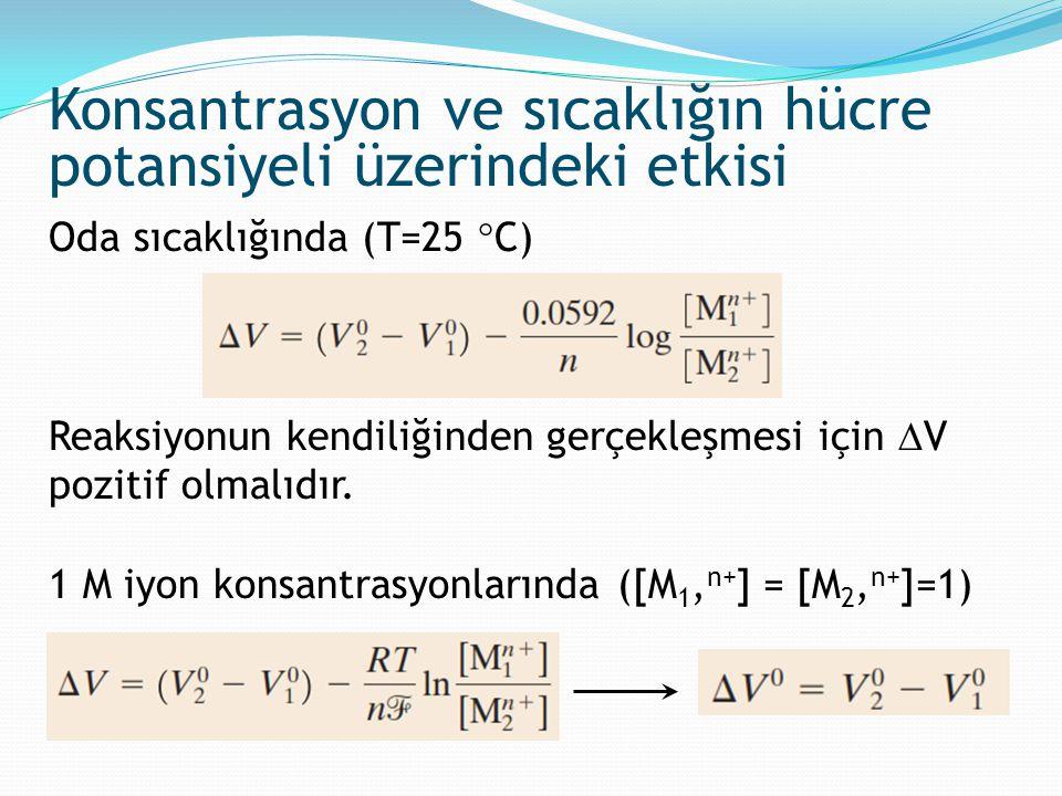 Oda sıcaklığında (T=25  C) Reaksiyonun kendiliğinden gerçekleşmesi için  V pozitif olmalıdır. 1 M iyon konsantrasyonlarında ([M 1, n+ ] = [M 2, n+ ]