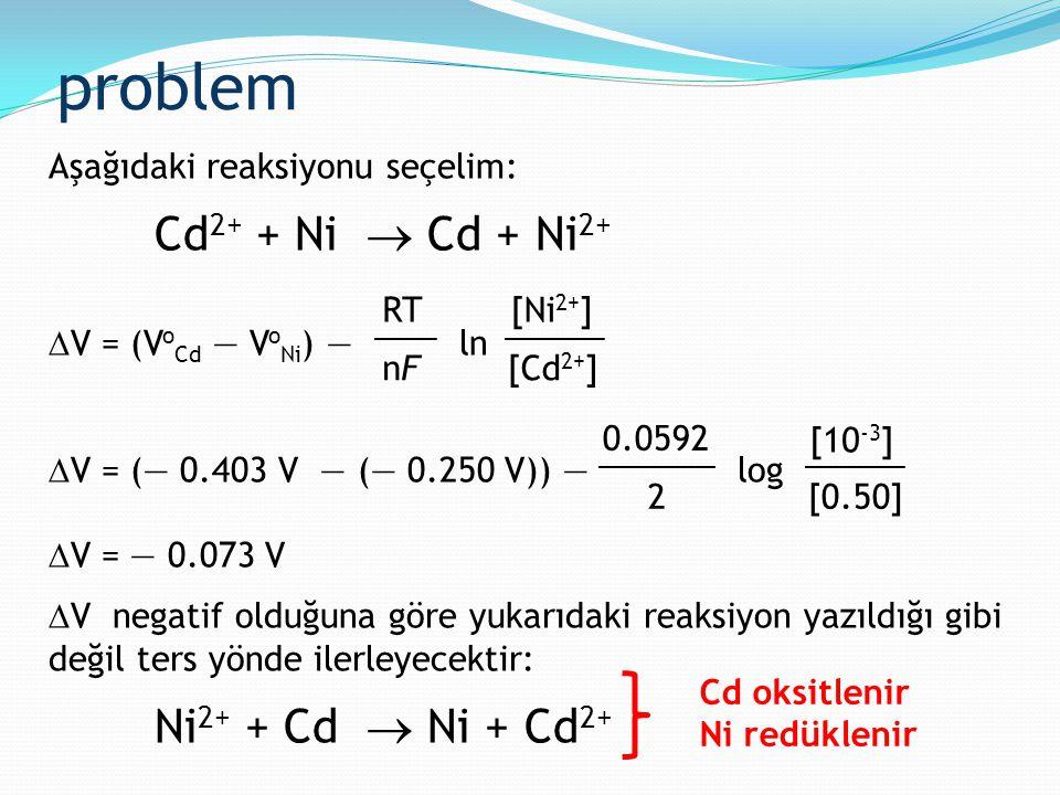 problem Aşağıdaki reaksiyonu seçelim: Cd 2+ + Ni  Cd + Ni 2+  V = (V o Cd — V o Ni ) — ln  V = (— 0.403 V — (— 0.250 V)) — log  V = — 0.073 V  V